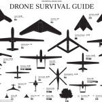 Drone Survival Guide Helps You Identify Most Drones